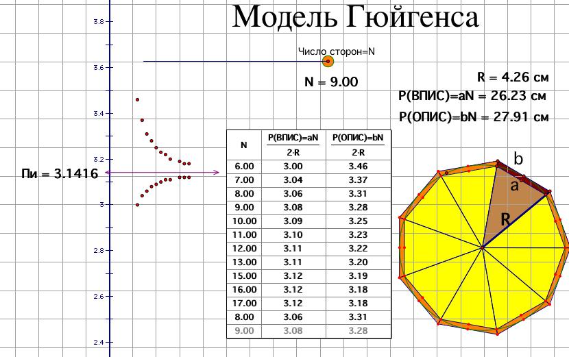 многоугольника (с помощью